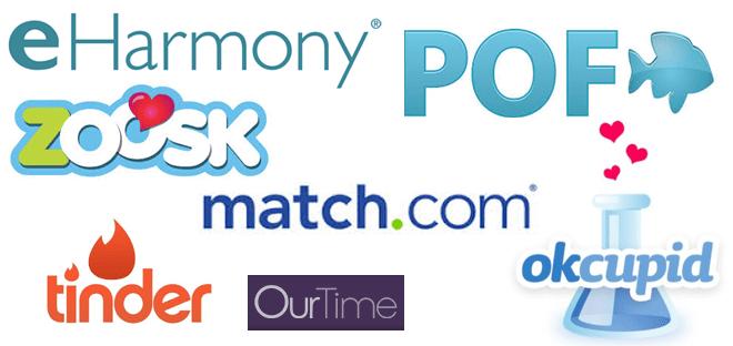 mainstream dating sites